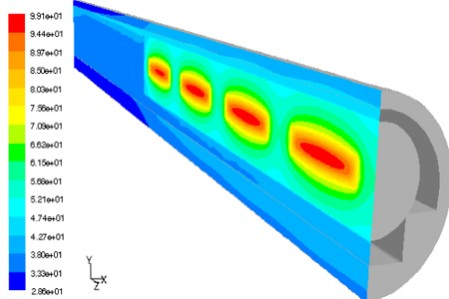 Thermal Modelling of Nuclear Research Centre