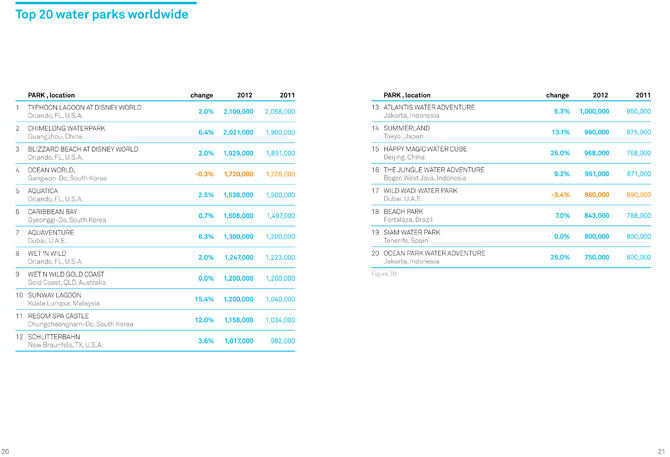 2012 Theme Index Combined_1-3_online-11