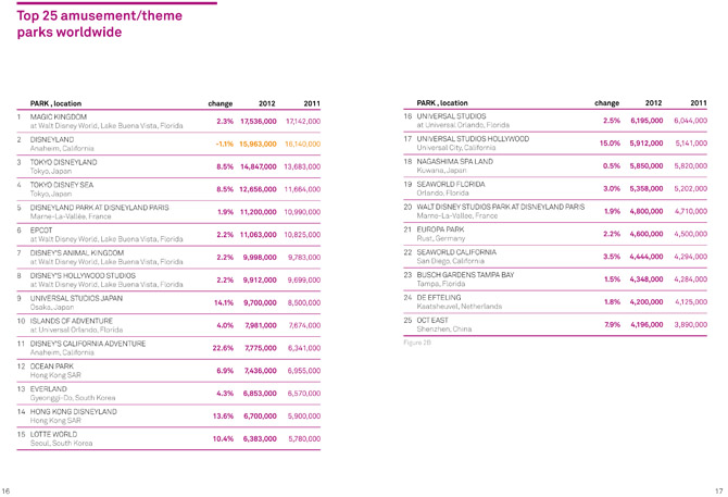 2012 Theme Index Combined_1-3_online-9