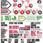2015_cdp_report_infographic