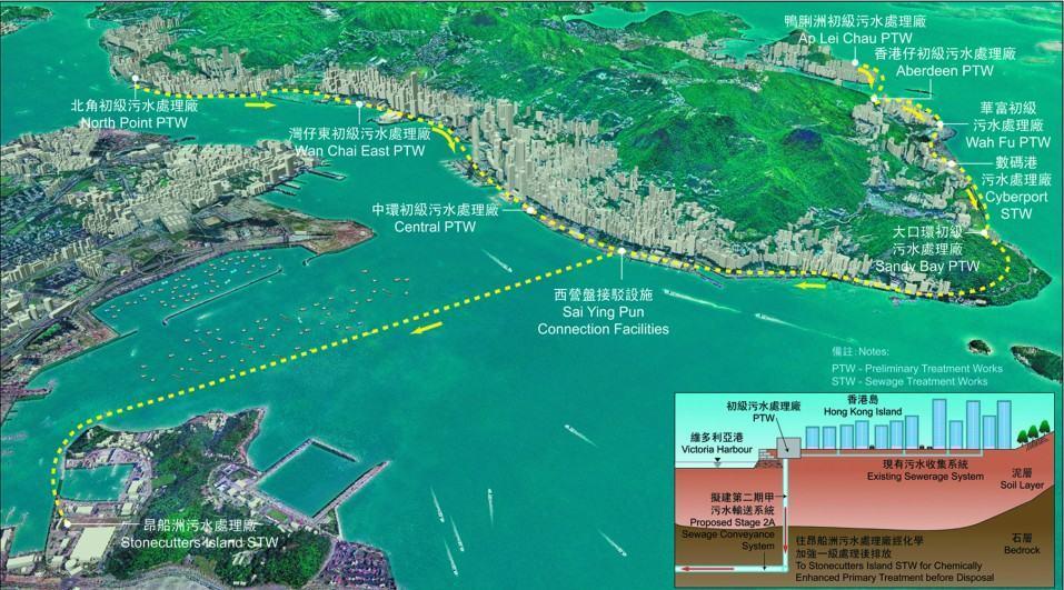 Harbor Area Treatment Scheme